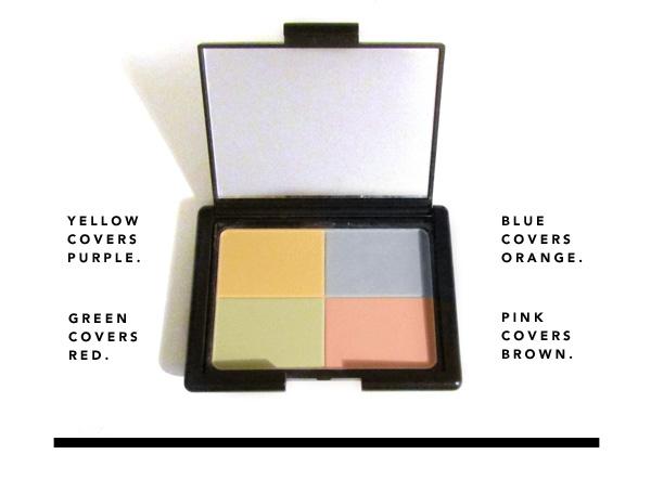 makeup techiques color correction